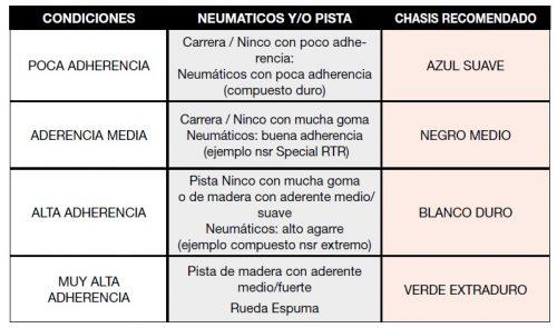 chasis nsr